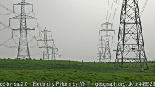 pylons lesson one